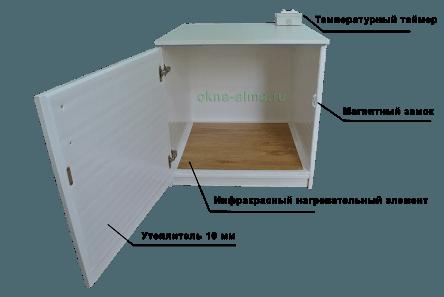 Шкаф с обогревом для хранения на балконе