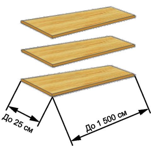 стоимость полок на балкон